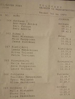 [写真]レース結果