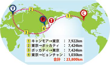キャンモア~東京7922キロメートル 東京~ヴォツカテイ7424キロメートル ヴォツカテイ~東京7424キロメートル 東京~ピョンチャン1030キロメートル 合計23,800キロメートル