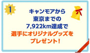 キャンモアから東京までの7,922km達成で選手にオリジナルグッズをプレゼント