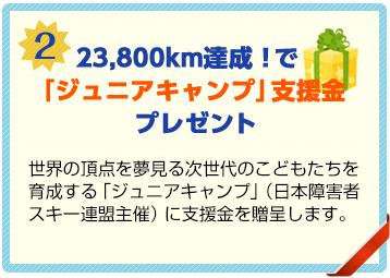 転戦ルートの全長23,800km達成で、「ジュニアキャンプ」支援金プレゼント