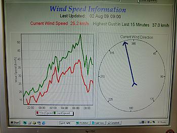 [写真]風力と風向き