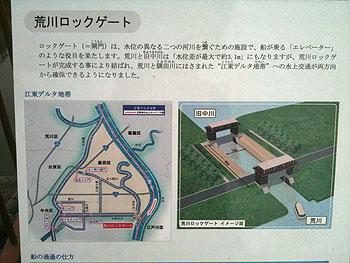 [写真]荒川ロックゲートの説明
