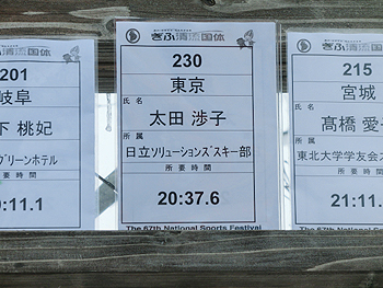 [写真]太田選手の結果
