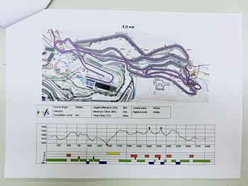 [写真]コースプロフィール・マップ