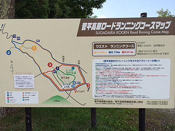 [写真]菅平高原ランニングコースマップ