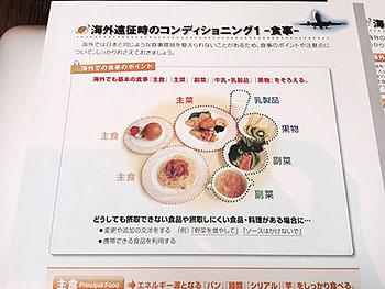 [写真]「海外遠征時のコンディショニング1―食事編―」の資料