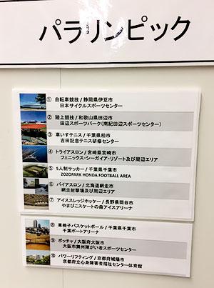 [写真]パラリンピックのナショナルトレーニングセンター拠点のリスト
