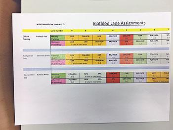 [写真]バイアスロンの射場の指定表