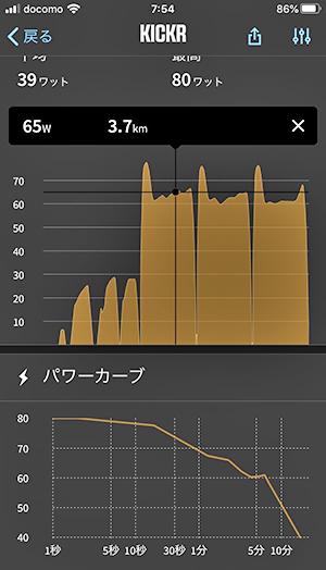 [写真]ローラートレーニングの出力グラフ