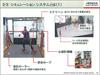 [写真]ソチ・コースシミュレーションシステム「アバタープロジェクト」