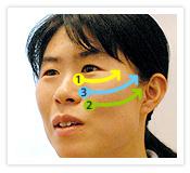 [写真]3つのラインに分けて行う